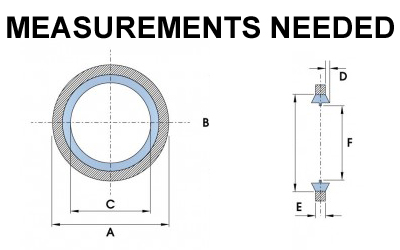 Measurements needed to place an order